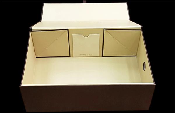 折叠包装盒盒型分析