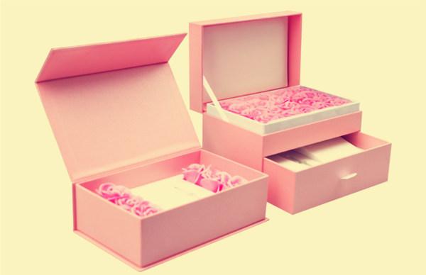 异形包装盒盒型分析